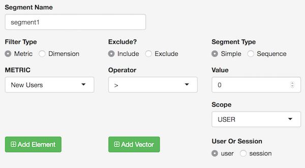 Shiny Apps that call Google Analytics API data