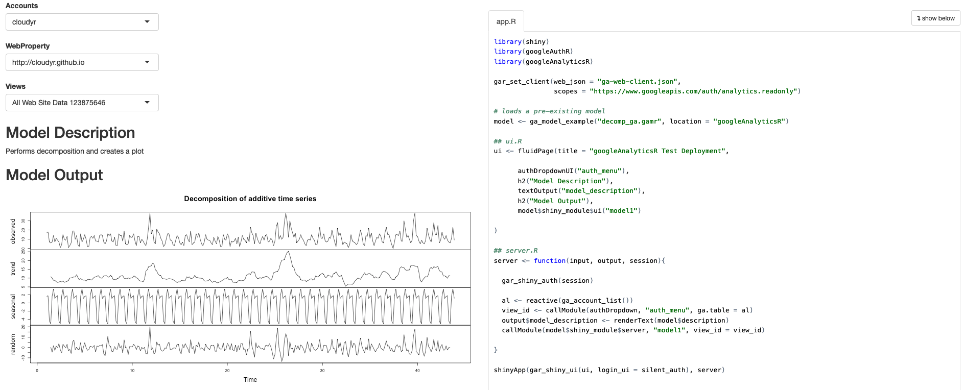 Statistical models and visualisations with Google Analytics