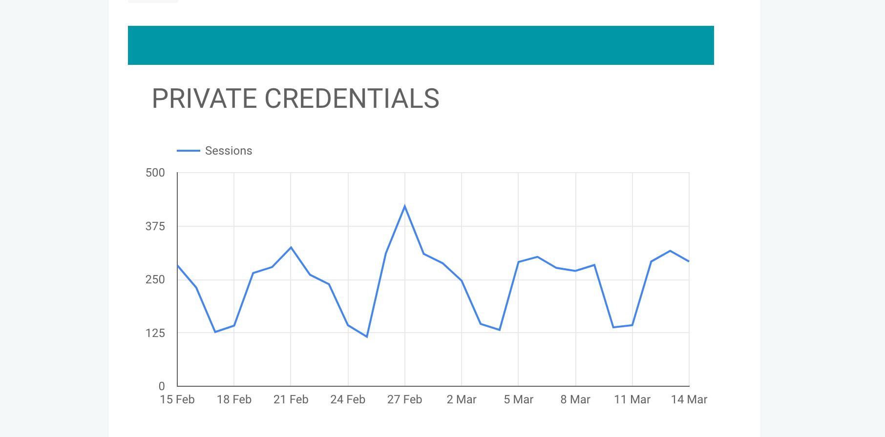 Embedding Google Data Studio into RMarkdown · Mark Edmondson